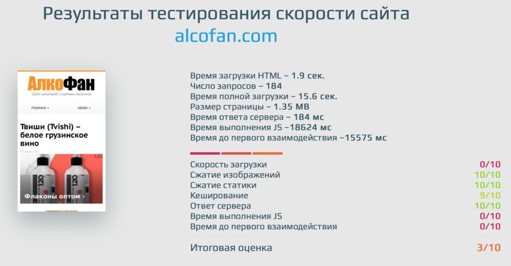 Проверка скорости сервисом LOADING.express из России