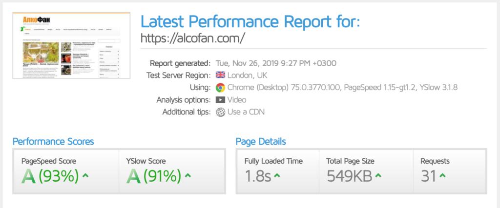 Тест скорости сервисом GTmetrix.com из Лондона