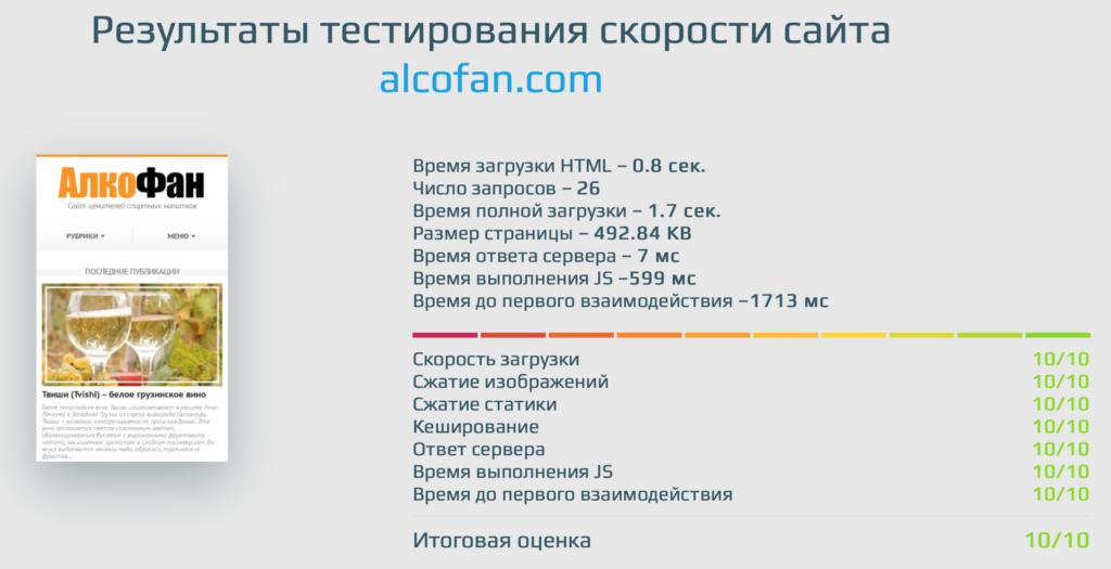 Анализ скорости сервисом LOADING.express из России