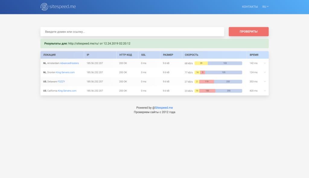 скриншот от сервиса замера скорости ответа сервера из 4 стран Sitespeed.me