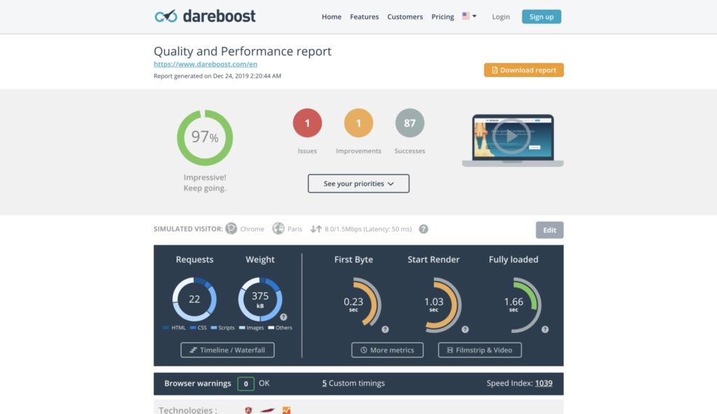Скорость загрузки страниц сайта от сервиса DareBoost из Франции