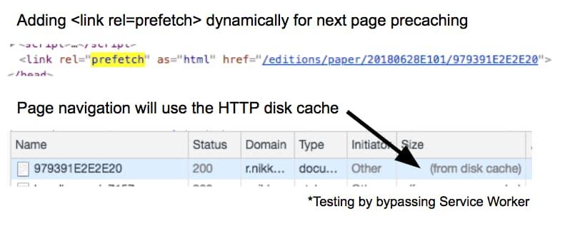 Добавление link rel=prefetch для динамической прогрузки заранее