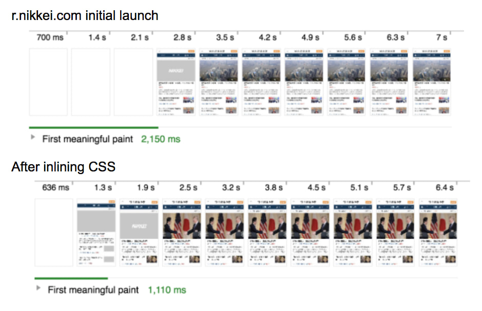Важный CSS для отрисовки первого экрана инлайн в коде страницы